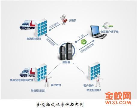 珠海港:拟6000万元~1.2亿元回购公司股份 彰显长期发展信心