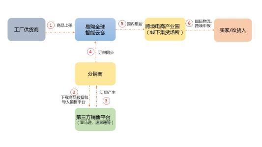 金秋十月,上海港集装箱吞吐量站上420万TEU!