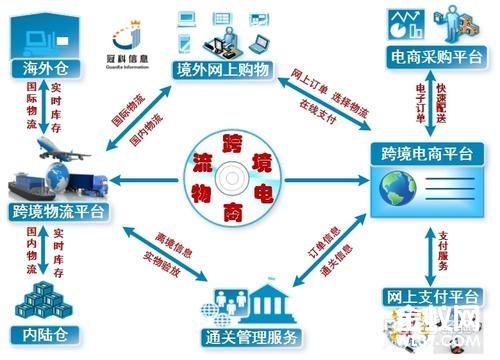 邮轮产业&ldquo内循环&rdquo发展加速在即