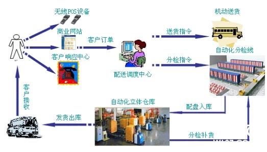 邯郸国际陆港市场化运营向高质量发展迈进